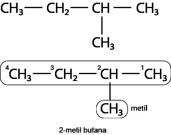 2-metil butana