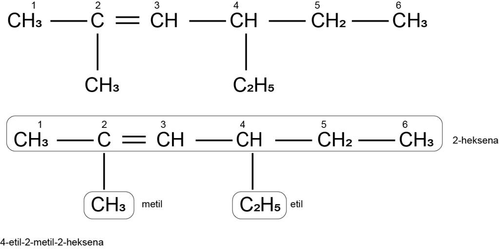 4-etil-2-metil-2-heksena