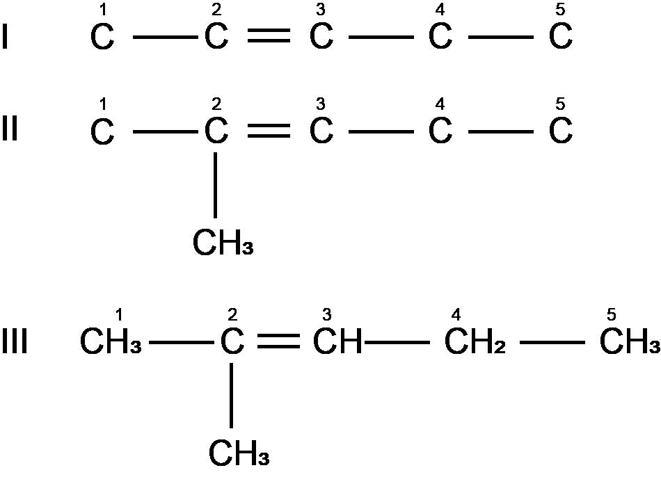 2-metil-2-pentena