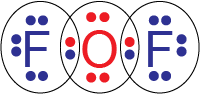 Struktur Lewis Ikatan Kovalen OF2
