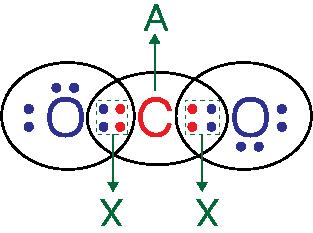 bentuk geometri molekul CO2