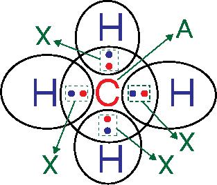 bentuk geometri molekul CH4