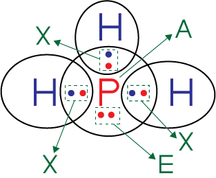 bentuk geometri molekul PH3