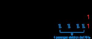 Hibridisasi Orbital [Cu(NH3)4]2+